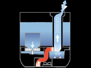 Ultraschal Kaltvernebler Funktionsschema