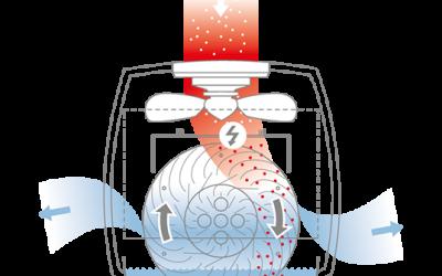 Einflussfaktoren des Raumklimas / Die Luftfeuchtigkeit erhöhen