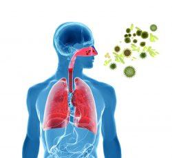 Belastung der Atemwege bei schlechtem Raumklima