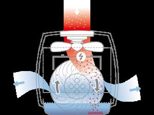 Funktionsschema Luftwäscher